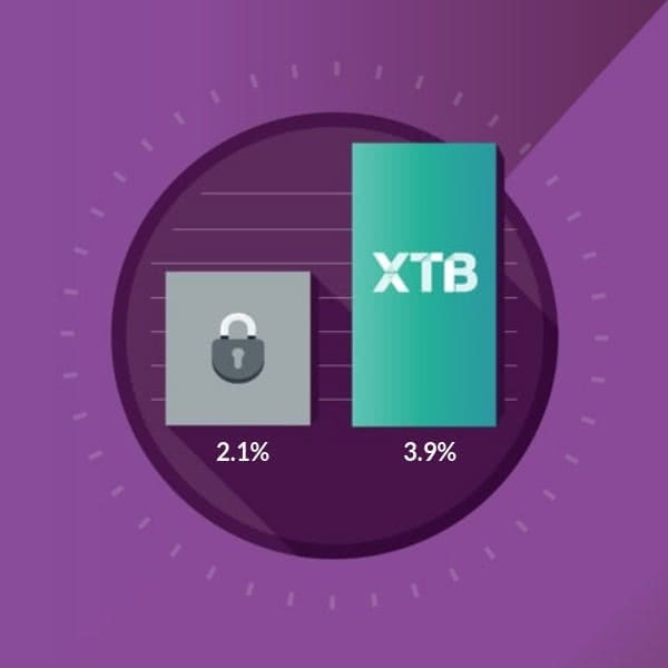 XTBs can offer 50% more income than a TD